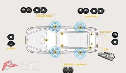 宝马520 523 525 整车换哈曼卡顿l7音响 哈曼卡顿l7音响作业展示