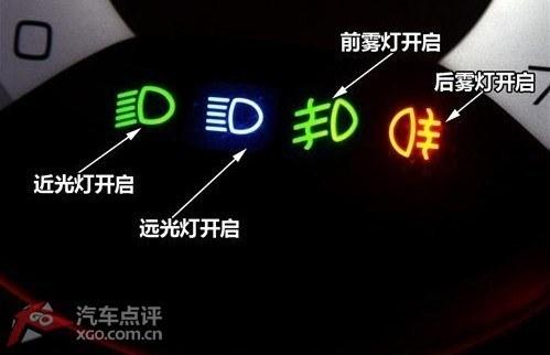 解读仪表盘上指示灯信息 关键时刻能救命